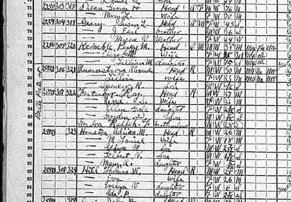 1920 census form